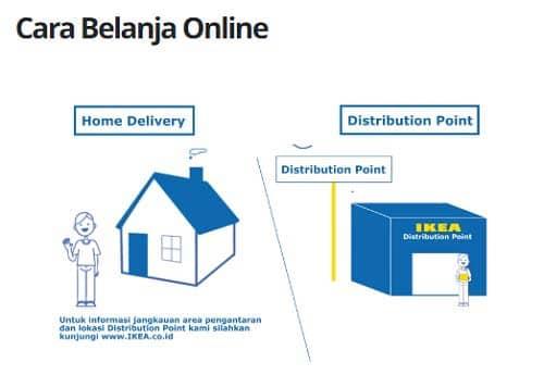 Daftar Akun di Situs IKEA kemudian Belanja secara Online